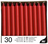 Свеча настольная  d2х19,6см красная 30шт/уп