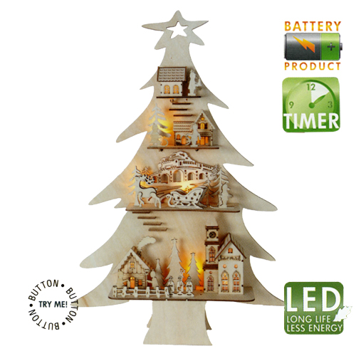 Декорация елка рождественская